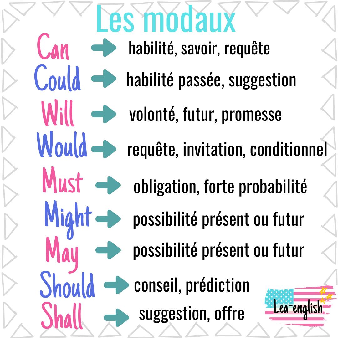 Les Verbes Modaux Le Cours Complet Lea English